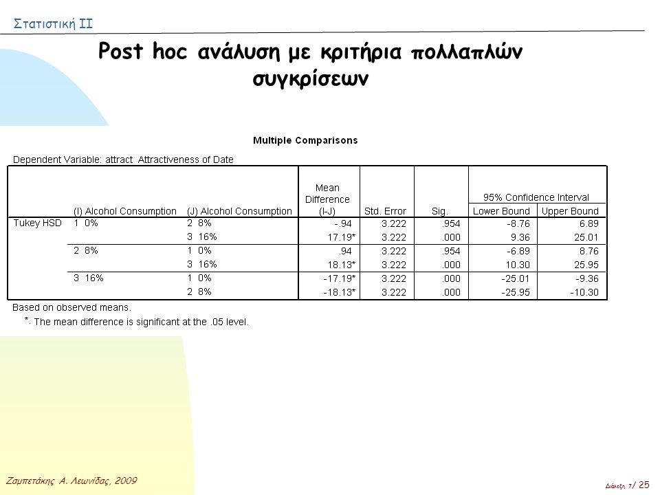 Στατιστική ΙΙ Ζαμπετάκης Α. Λεωνίδας, 2009 Διάλεξη 7 / 25 Post hoc ανάλυση με κριτήρια πολλαπλών συγκρίσεων