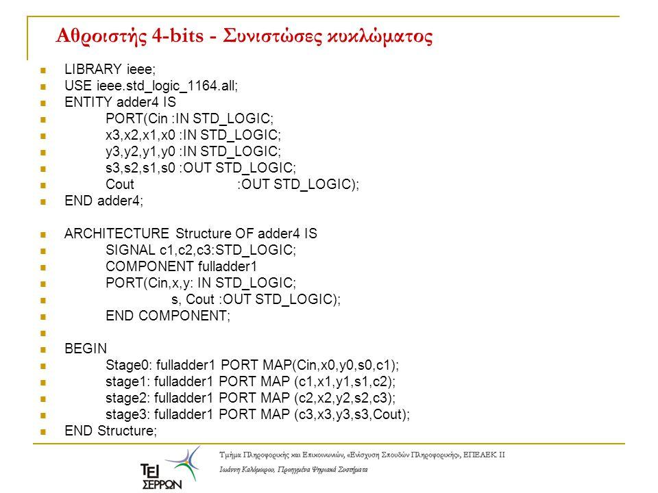 Αθροιστής 4-bits - Συνιστώσες κυκλώματος LIBRARY ieee; USE ieee.std_logic_1164.all; ENTITY adder4 IS PORT(Cin:IN STD_LOGIC; x3,x2,x1,x0 :IN STD_LOGIC;