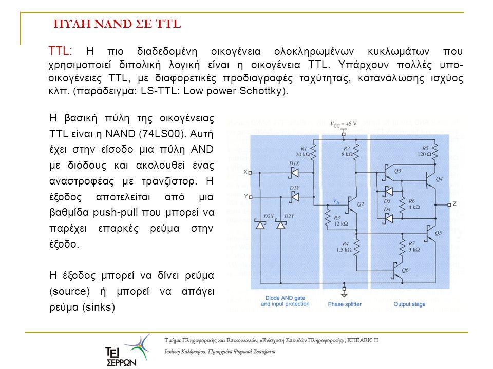 ΠΥΛΗ NAND ΣΕ TTL TTL: Η πιο διαδεδομένη οικογένεια ολοκληρωμένων κυκλωμάτων που χρησιμοποιεί διπολική λογική είναι η οικογένεια TTL. Υπάρχουν πολλές υ