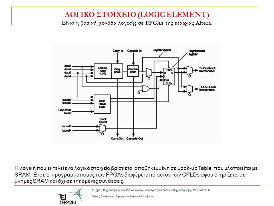 ΛΟΓΙΚΟ ΣΤΟΙΧΕΙΟ (LOGIC ELEMENT) Είναι η βασική μoνάδα λογικής σε FPGAs της εταιρίας Altera. H λογική που εκτελεί ένα λογικό στοιχείο βρίσκεται αποθηκε