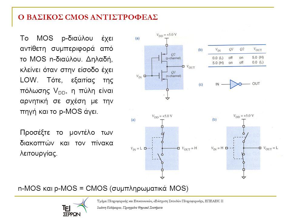 Ο ΒΑΣΙΚΟΣ CMOS ΑΝΤΙΣΤΡΟΦΕΑΣ Το MOS p-διαύλου έχει αντίθετη συμπεριφορά από το MOS n-διαύλου. Δηλαδή, κλείνει όταν στην είσοδο έχει LOW. Τότε, εξαιτίας