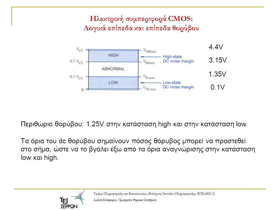 Ηλεκτρική συμπεριφορά CMOS: Λογικά επίπεδα και επίπεδα θορύβου 4.4V 3.15V 1.35V 0.1V Περιθώριο θορύβου: 1.25V στην κατάσταση high και στην κατάσταση l
