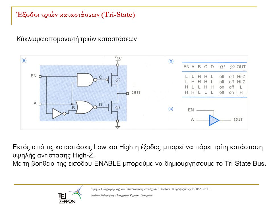 Έξοδοι τριών καταστάσεων (Tri-State) Κύκλωμα απομονωτή τριών καταστάσεων Εκτός από τις καταστάσεις Low και High η έξοδος μπορεί να πάρει τρίτη κατάστα