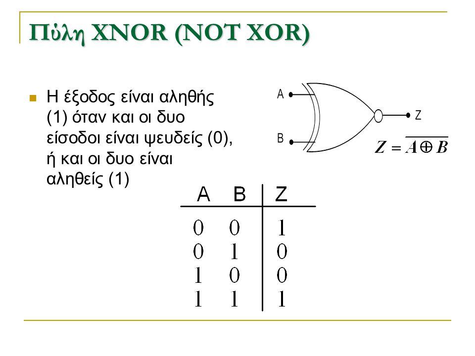 Πύλη XNOR (NOT XOR) H έξοδος είναι αληθής (1) όταν και οι δυο είσοδοι είναι ψευδείς (0), ή και οι δυο είναι αληθείς (1)