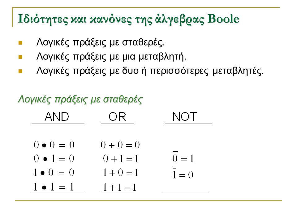 Λογικές πράξεις με μια μεταβλητή Λογικές πράξεις με μια μεταβλητή 00A  AAA  A1A  0A  A0A  11A  AAA  1A  ANDORNOT A A AA  Να αποδειχθούν οι σχέσεις: Χρησιμοποιώντας πίνακα αληθείας