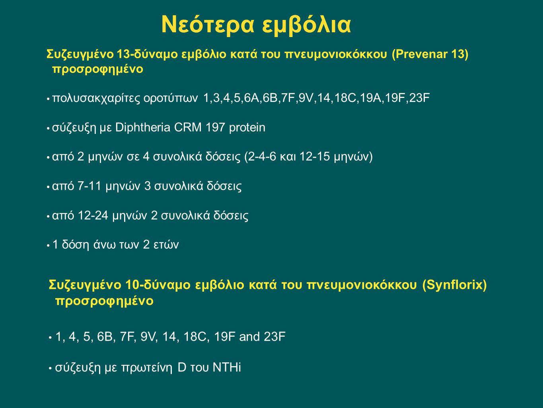 Νεότερα εμβόλια Συζευγμένο 13-δύναμο εμβόλιο κατά του πνευμονιοκόκκου (Prevenar 13) προσροφημένο πολυσακχαρίτες οροτύπων 1,3,4,5,6Α,6Β,7F,9V,14,18C,19
