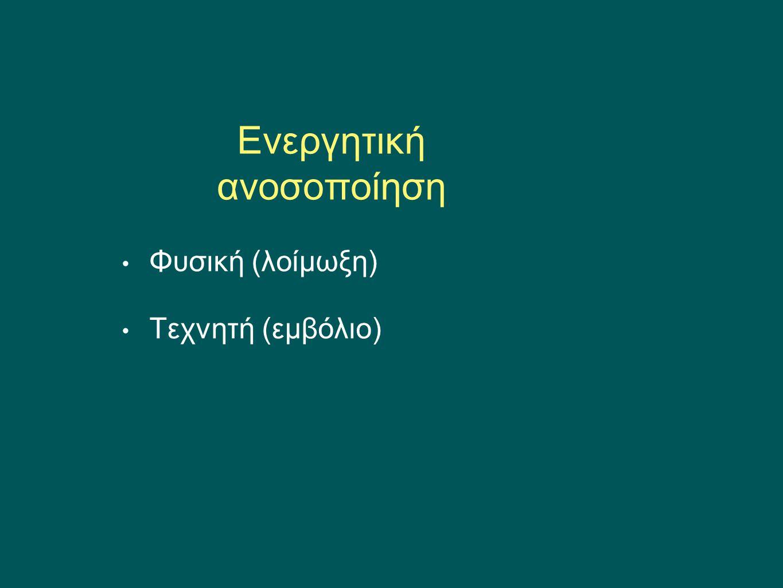 Ενεργητική ανοσοποίηση Φυσική (λοίμωξη) Τεχνητή (εμβόλιο)