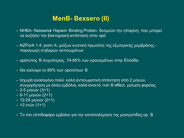 MenB- Bexsero (II) NHBA- Neisserial Heparin Binding Protein- δεσμεύει την ηπαρίνη, που μπορεί να αυξήσει την βακτηριακή αντίσταση στον ορό NZPorA 1.4: