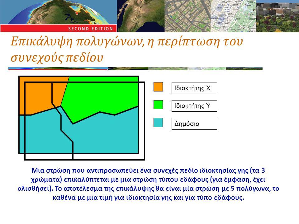 Επικάλυψη πολυγώνων, η περίπτωση του συνεχούς πεδίου Ιδιοκτήτης X Ιδιοκτήτης Y Δημόσιο Μια στρώση που αντιπροσωπεύει ένα συνεχές πεδίο ιδιοκτησίας γης