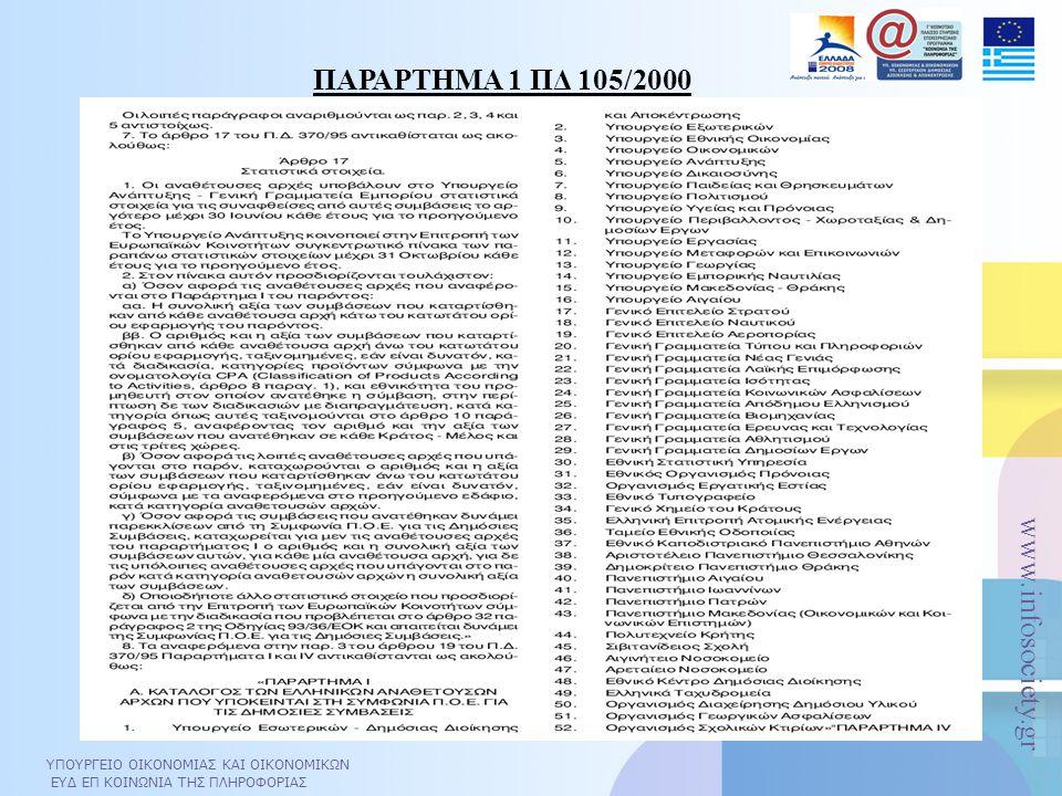 ΥΠΟΥΡΓΕΙΟ ΟΙΚΟΝΟΜΙΑΣ ΚΑΙ ΟΙΚΟΝΟΜΙΚΩΝ ΕΥΔ ΕΠ ΚΟΙΝΩΝΙΑ ΤΗΣ ΠΛΗΡΟΦΟΡΙΑΣ www.infosociety.gr ΠΑΡΑΡΤΗΜΑ 1 ΠΔ 105/2000