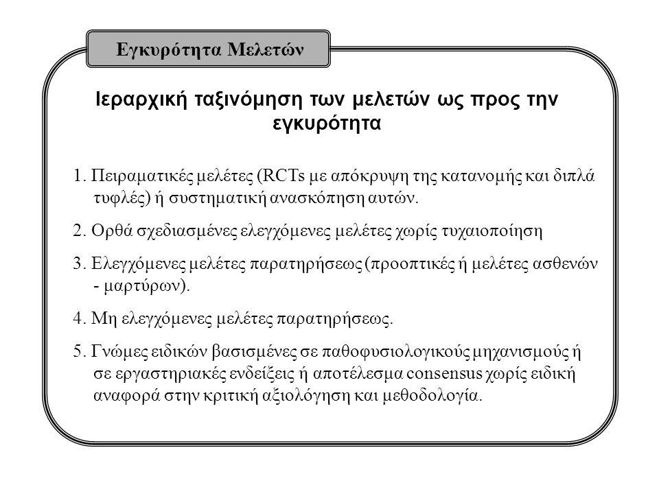 Ιεραρχική ταξινόμηση των μελετών ως προς την εγκυρότητα Εγκυρότητα Μελετών 1.