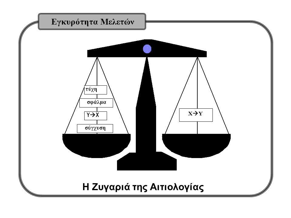 Η Ζυγαριά της Αιτιολογίας Εγκυρότητα Μελετών XYXY σφάλμα τύχη Y  X σύγχυση