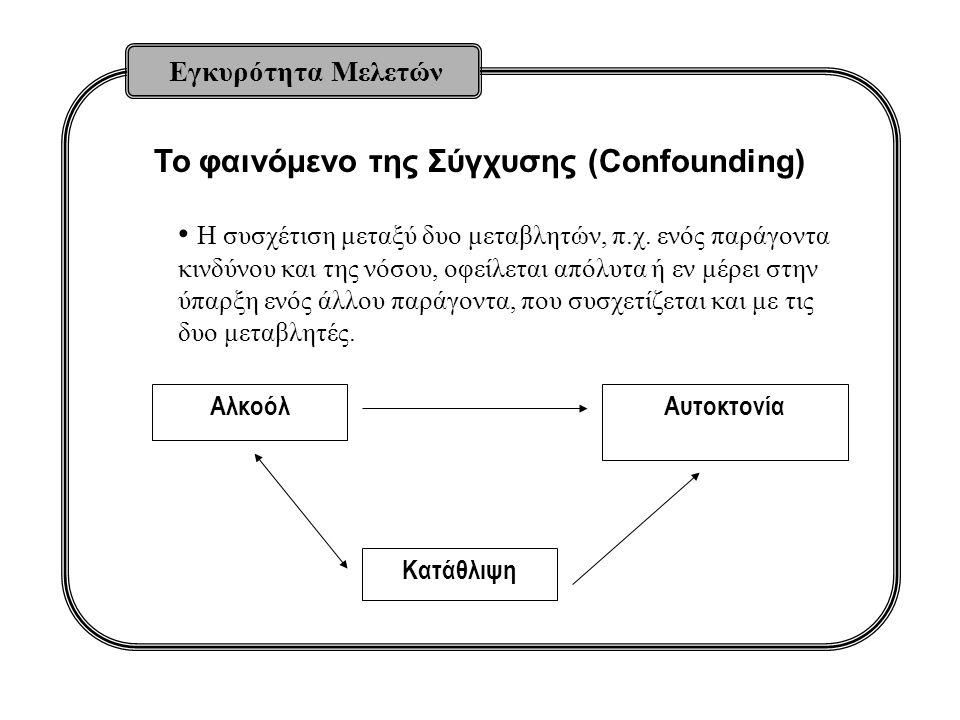 Το φαινόμενο της Σύγχυσης (Confounding) Εγκυρότητα Μελετών H συσχέτιση μεταξύ δυο μεταβλητών, π.χ. ενός παράγοντα κινδύνου και της νόσου, οφείλεται απ