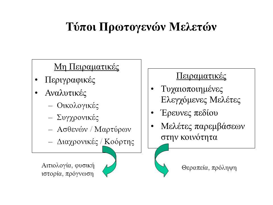 http://users.uoi.gr/pskapin/epi1.zip