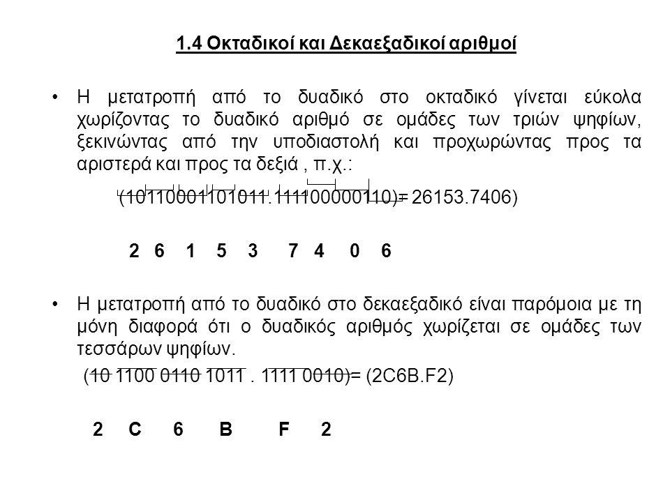 1.4 Οκταδικοί και Δεκαεξαδικοί αριθμοί Η μετατροπή από το δυαδικό στο οκταδικό γίνεται εύκολα χωρίζοντας το δυαδικό αριθμό σε ομάδες των τριών ψηφίων,