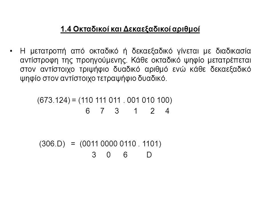 1.4 Οκταδικοί και Δεκαεξαδικοί αριθμοί Η μετατροπή από οκταδικό ή δεκαεξαδικό γίνεται με διαδικασία αντίστροφη της προηγούμενης. Κάθε οκταδικό ψηφίο μ