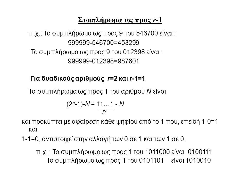 Συμπλήρωμα ως προς r-1 π.χ.: Το συμπλήρωμα ως προς 9 του 546700 είναι : 999999-546700=453299 Το συμπλήρωμα ως προς 9 του 012398 είναι : 999999-012398=