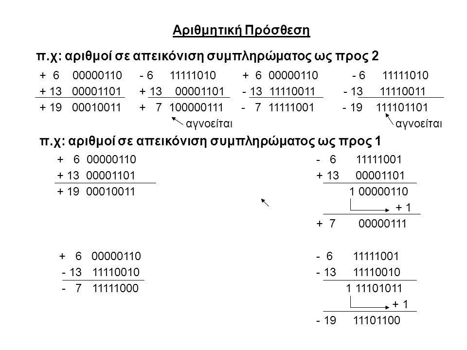 Αριθμητική Πρόσθεση π.χ: αριθμοί σε απεικόνιση συμπληρώματος ως προς 2 + 6 00000110 - 6 11111010 + 6 00000110 - 6 11111010 + 13 00001101 + 13 00001101