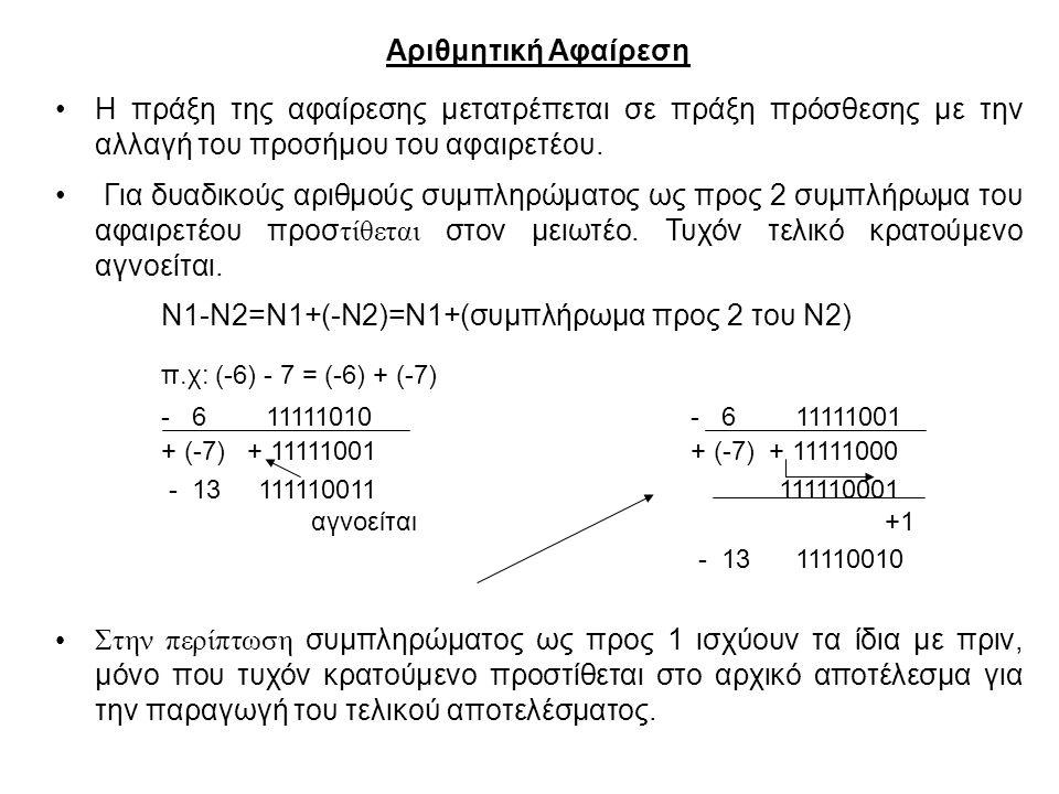 Αριθμητική Αφαίρεση Η πράξη της αφαίρεσης μετατρέπεται σε πράξη πρόσθεσης με την αλλαγή του προσήμου του αφαιρετέου. Για δυαδικούς αριθμούς συμπληρώμα