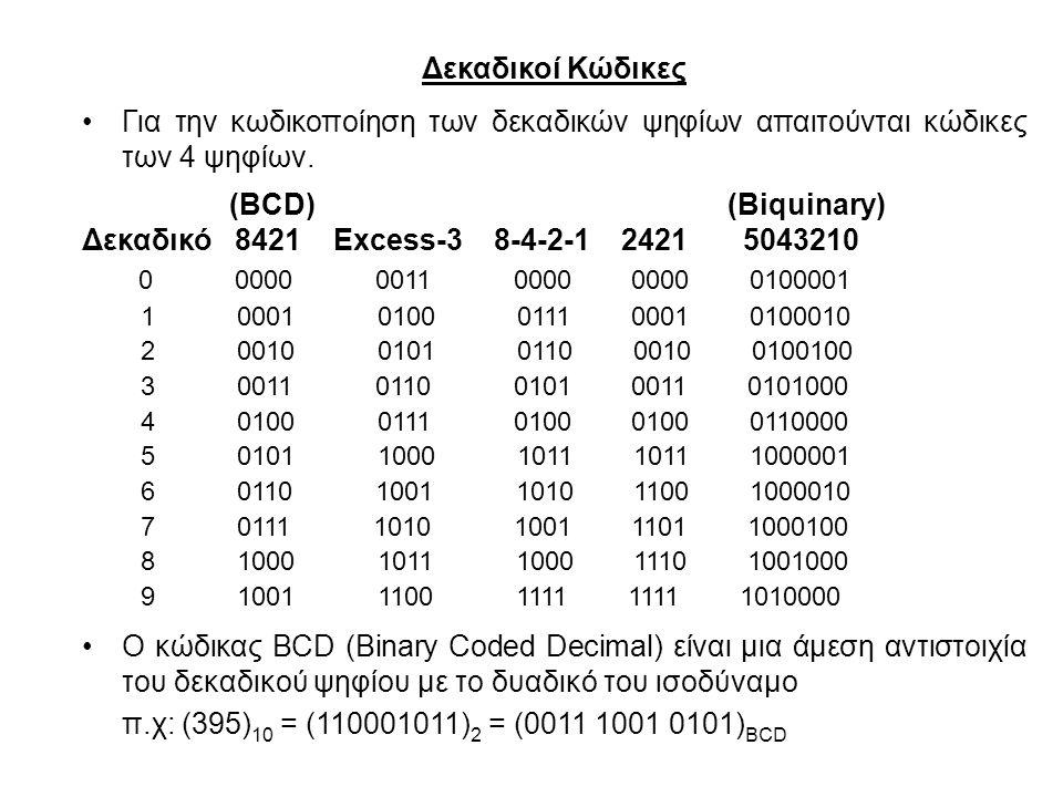 Δεκαδικοί Κώδικες Για την κωδικοποίηση των δεκαδικών ψηφίων απαιτούνται κώδικες των 4 ψηφίων. (BCD) (Biquinary) Δεκαδικό 8421 Excess-3 8-4-2-1 2421 50