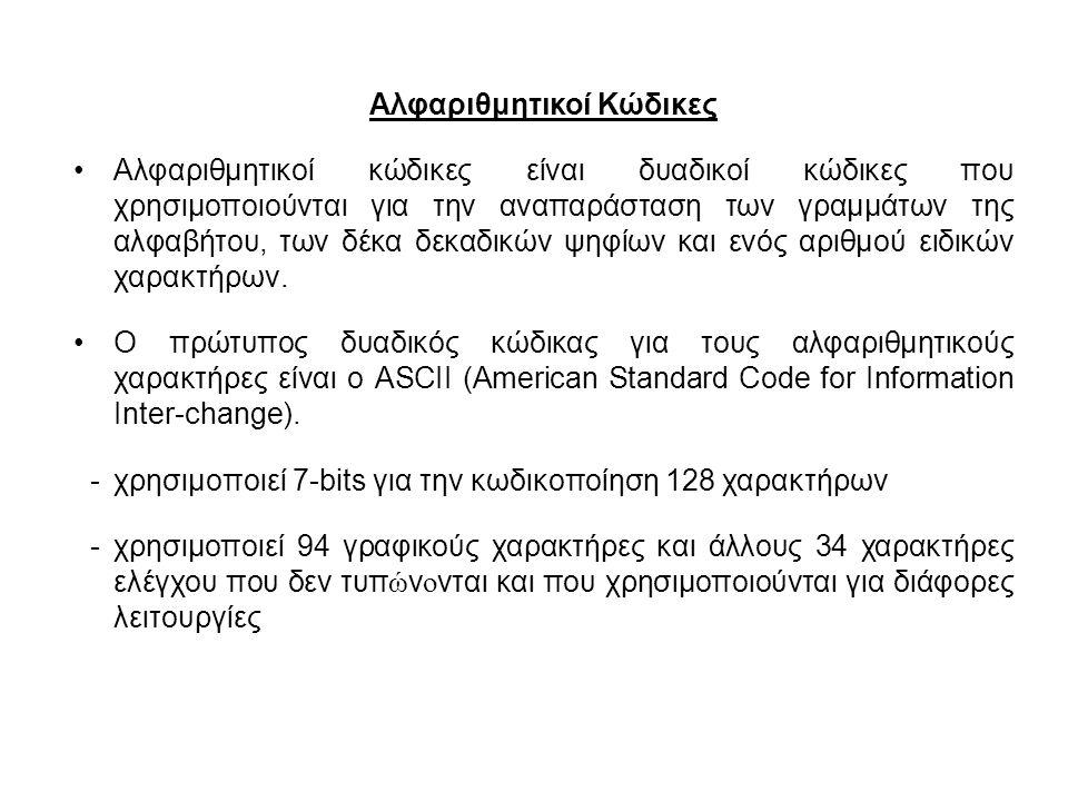 Αλφαριθμητικοί Κώδικες Αλφαριθμητικοί κώδικες είναι δυαδικοί κώδικες που χρησιμοποιούνται για την αναπαράσταση των γραμμάτων της αλφαβήτου, των δέκα δ