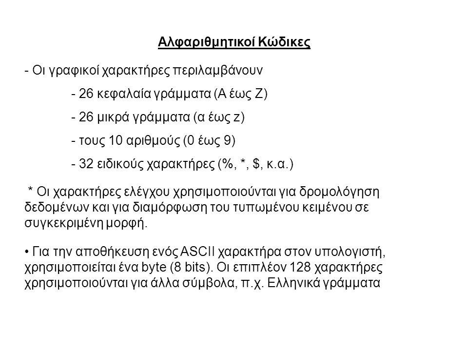 Αλφαριθμητικοί Κώδικες - Οι γραφικοί χαρακτήρες περιλαμβάνουν - 26 κεφαλαία γράμματα (Α έως Z) - 26 μικρά γράμματα (α έως z) - τους 10 αριθμούς (0 έως