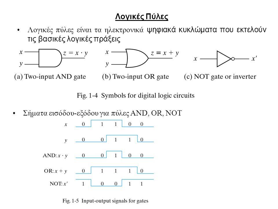 Λογικές Πύλες Λογικές πύλες είναι τα ηλεκτρονικά ψηφιακά κυκλώματα που εκτελούν τις βασικές λογικές πράξεις Σήματα εισόδου-εξόδου για πύλες AND, OR, N