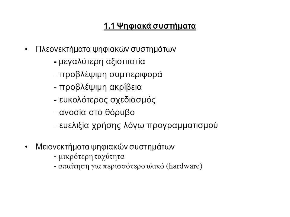 1.4 Οκταδικοί και Δεκαεξαδικοί αριθμοί Η μετατροπή από οκταδικό ή δεκαεξαδικό γίνεται με διαδικασία αντίστροφη της προηγούμενης.