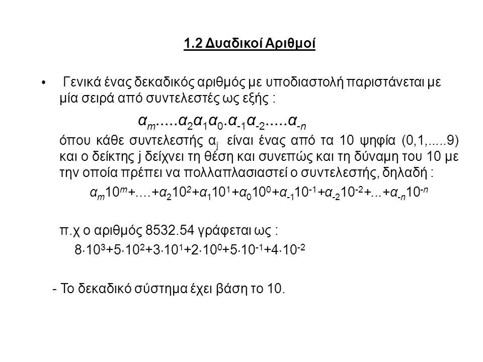 1.2 Δυαδικοί Αριθμοί Τα ίδια ισχύουν σχετικά με την αναπαράσταση δυαδικών αριθμών με τη διαφορά ότι χρησιμοποιούν ως βάση το 2 που σημαίνει πως - κάθε συντελεστής μπορεί να πάρει δύο τιμές, 0, 1.