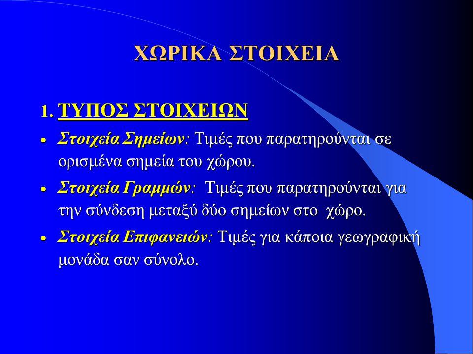 ΧΩΡΙΚΑ ΣΤΟΙΧΕΙΑ 1.