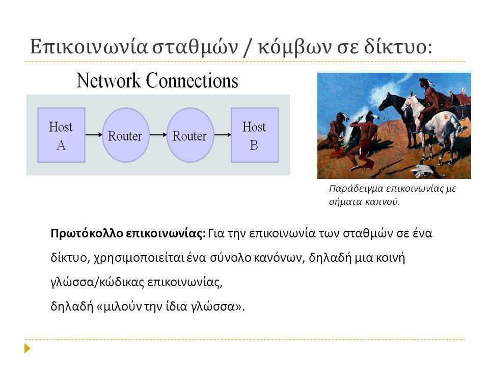 Πρωτόκολλο επικοινωνίας: Για την επικοινωνία των σταθμών σε ένα δίκτυο, χρησιμοποιείται ένα σύνολο κανόνων, δηλαδή μια κοινή γλώσσα/κώδικας επικοινωνίας, δηλαδή «μιλούν την ίδια γλώσσα».