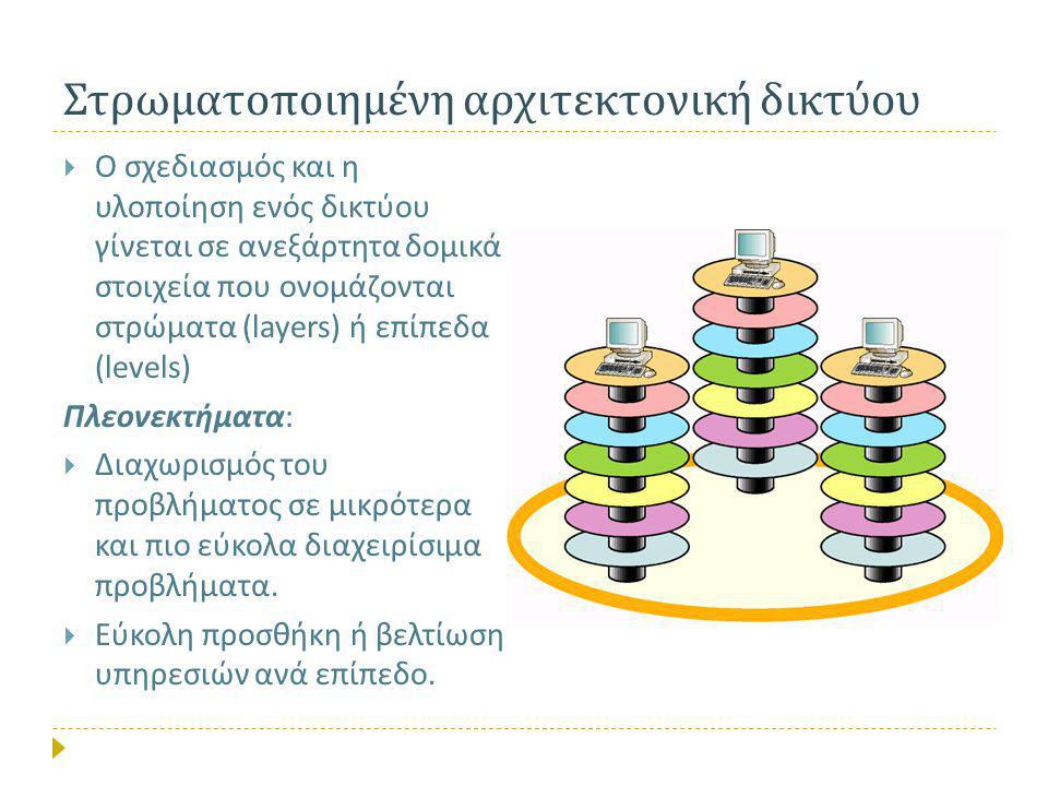  Ο σχεδιασμός και η υλοποίηση ενός δικτύου γίνεται σε ανεξάρτητα δομικά στοιχεία που ονομάζονται στρώματα (layers) ή επίπεδα (levels)  Πλεονεκτήματα :  Διαχωρισμός του προβλήματος σε μικρότερα και πιο εύκολα διαχειρίσιμα προβλήματα.