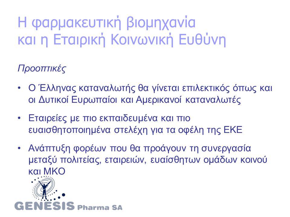 Η φαρμακευτική βιομηχανία και η Εταιρική Κοινωνική Ευθύνη Προοπτικές Ο Έλληνας καταναλωτής θα γίνεται επιλεκτικός όπως και οι Δυτικοί Ευρωπαίοι και Αμερικανοί καταναλωτές Εταιρείες με πιο εκπαιδευμένα και πιο ευαισθητοποιημένα στελέχη για τα οφέλη της ΕΚΕ Ανάπτυξη φορέων που θα προάγουν τη συνεργασία μεταξύ πολιτείας, εταιρειών, ευαίσθητων ομάδων κοινού και ΜΚΟ