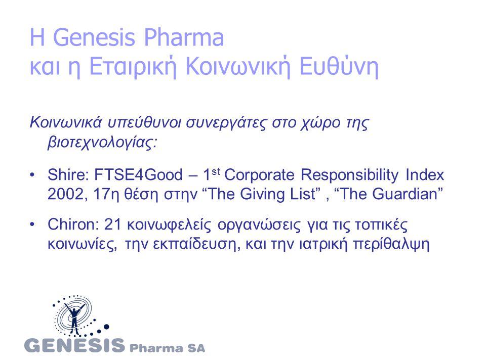 Η Genesis Pharma και η Εταιρική Κοινωνική Ευθύνη Κοινωνικά υπεύθυνοι συνεργάτες στο χώρο της βιοτεχνολογίας: Shire: FTSE4Good – 1 st Corporate Responsibility Index 2002, 17η θέση στην The Giving List , The Guardian Chiron: 21 κοινωφελείς οργανώσεις για τις τοπικές κοινωνίες, την εκπαίδευση, και την ιατρική περίθαλψη