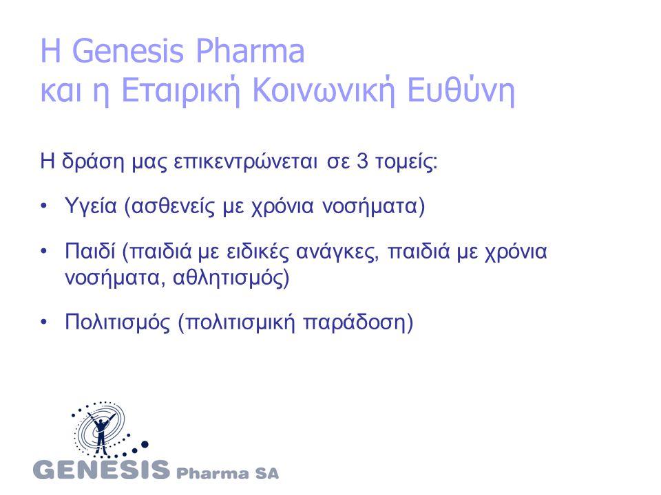 Η Genesis Pharma και η Εταιρική Κοινωνική Ευθύνη Η δράση μας επικεντρώνεται σε 3 τομείς: Υγεία (ασθενείς με χρόνια νοσήματα) Παιδί (παιδιά με ειδικές ανάγκες, παιδιά με χρόνια νοσήματα, αθλητισμός) Πολιτισμός (πολιτισμική παράδοση)