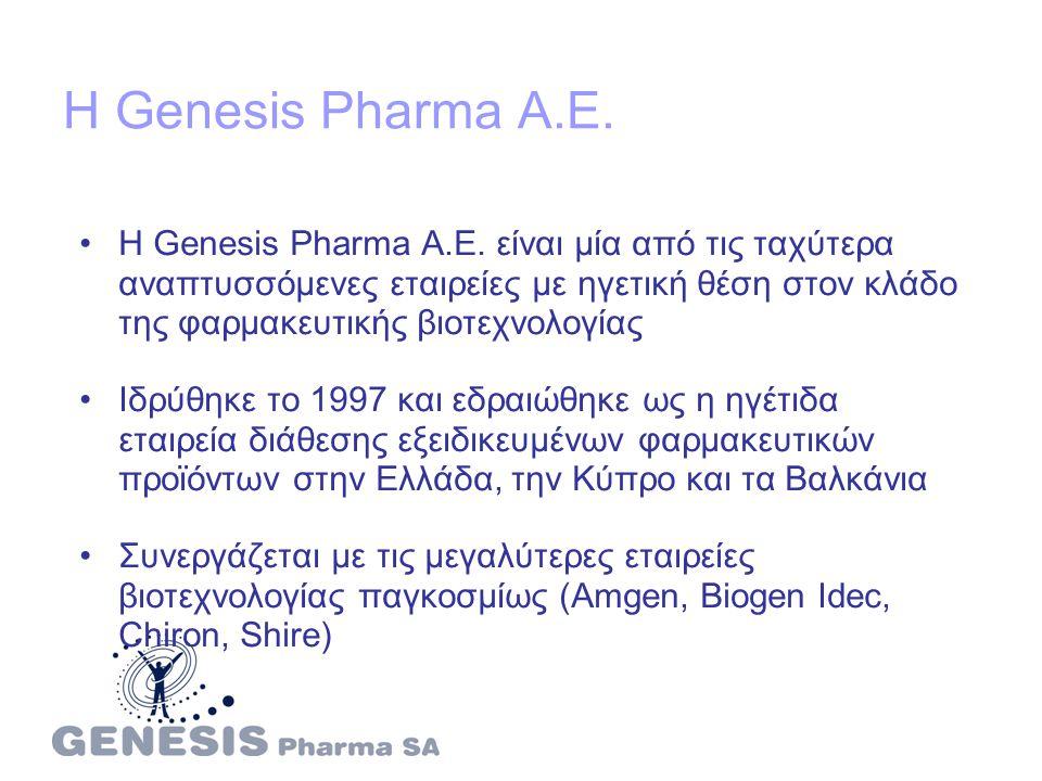 H Genesis Pharma Α.Ε. Η Genesis Pharma A.E.