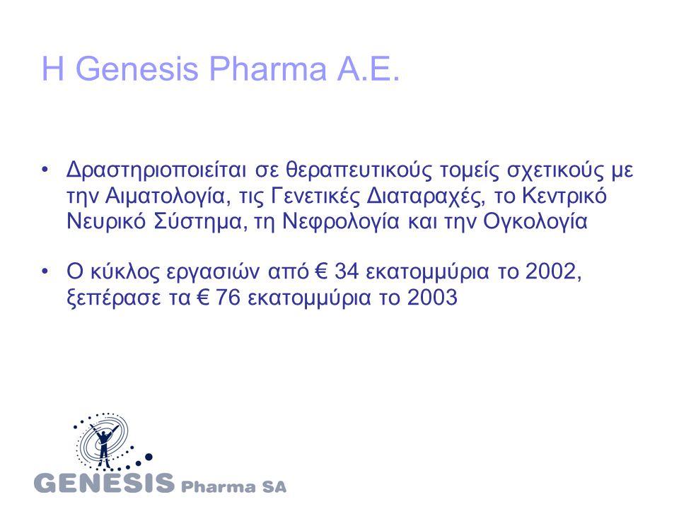 H Genesis Pharma Α.Ε.