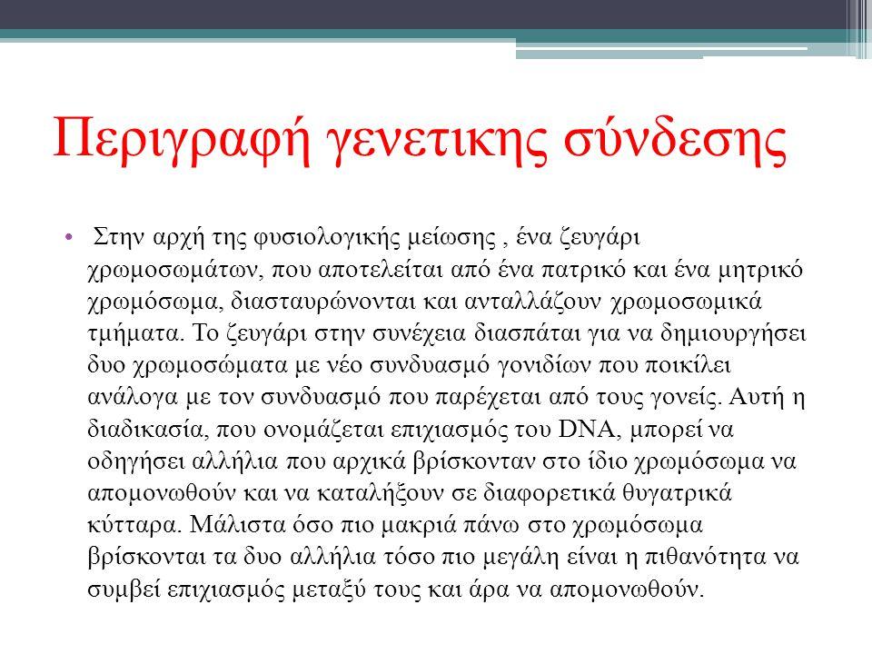 ΦαινότυποςΓονότυποςΠαρατηρούμεν α αποτελέσματα πειράματος Αναμενόμενα αποτελέσματα από αναλογία 9:3:3:1 Μωβ, ΕπιμήκηPpLl284216 Μωβ, Σφαιροειδή Ppll2172 Κόκκινα, Επιμήκη ppLl2172 Κόκκινα, Σφαιροειδή ppll5524