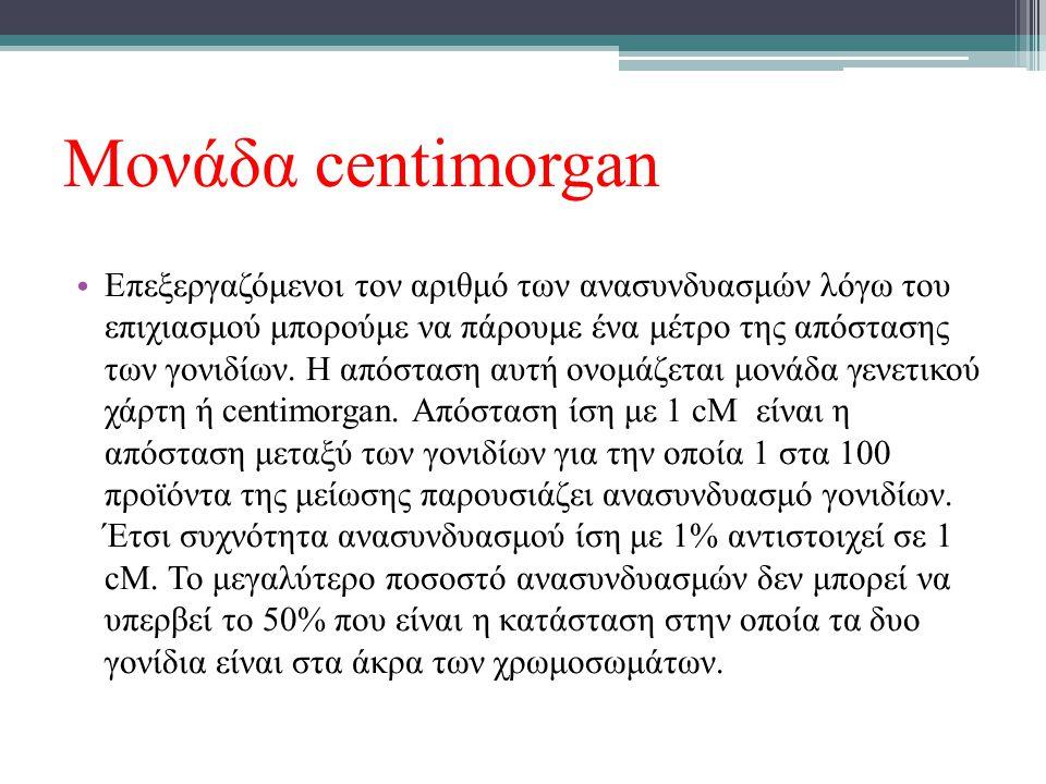 ΠΗΓΕΣ www.google.com www.pubmed.com www.medinfo.com Wikipedia-genetic linkage Βασικές αρχές ιατρικής Γενετικής CONNOR M., FERGUSON M.