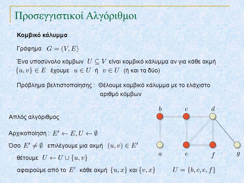 Προσεγγιστικοί Αλγόριθμοι Κομβικό κάλυμμα Γράφημα Πρόβλημα βελτιστοποίησης : Θέλουμε κομβικό κάλυμμα με το ελάχιστο αριθμό κόμβων Απλός αλγόριθμος Αρχ