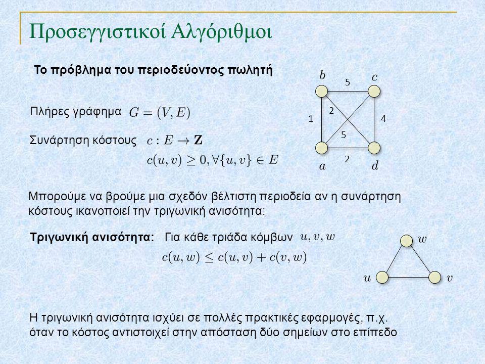 Προσεγγιστικοί Αλγόριθμοι Το πρόβλημα του περιοδεύοντος πωλητή Συνάρτηση κόστους Πλήρες γράφημα 14 2 5 2 5 Μπορούμε να βρούμε μια σχεδόν βέλτιστη περι
