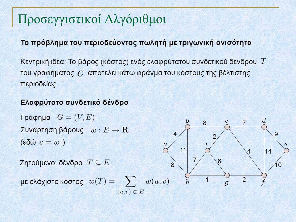 Προσεγγιστικοί Αλγόριθμοι Το πρόβλημα του περιοδεύοντος πωλητή με τριγωνική ανισότητα Κεντρική ιδέα: Το βάρος (κόστος) ενός ελαφρύτατου συνδετικού δέν