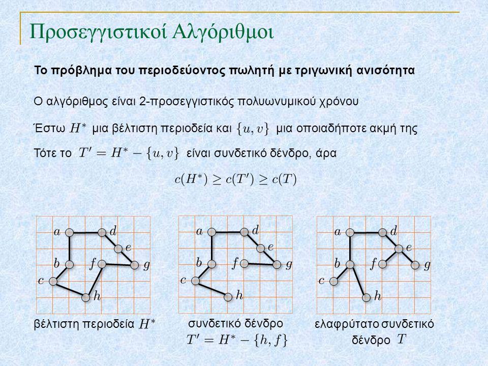 Προσεγγιστικοί Αλγόριθμοι Το πρόβλημα του περιοδεύοντος πωλητή με τριγωνική ανισότητα Ο αλγόριθμος είναι 2-προσεγγιστικός πολυωνυμικού χρόνου βέλτιστη
