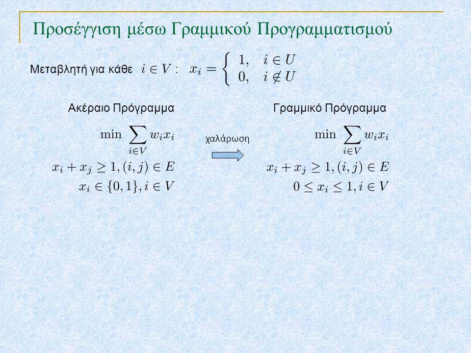 Προσέγγιση μέσω Γραμμικού Προγραμματισμού TexPoint fonts used in EMF. Read the TexPoint manual before you delete this box.: AA A AA A A Ακέραιο Πρόγρα