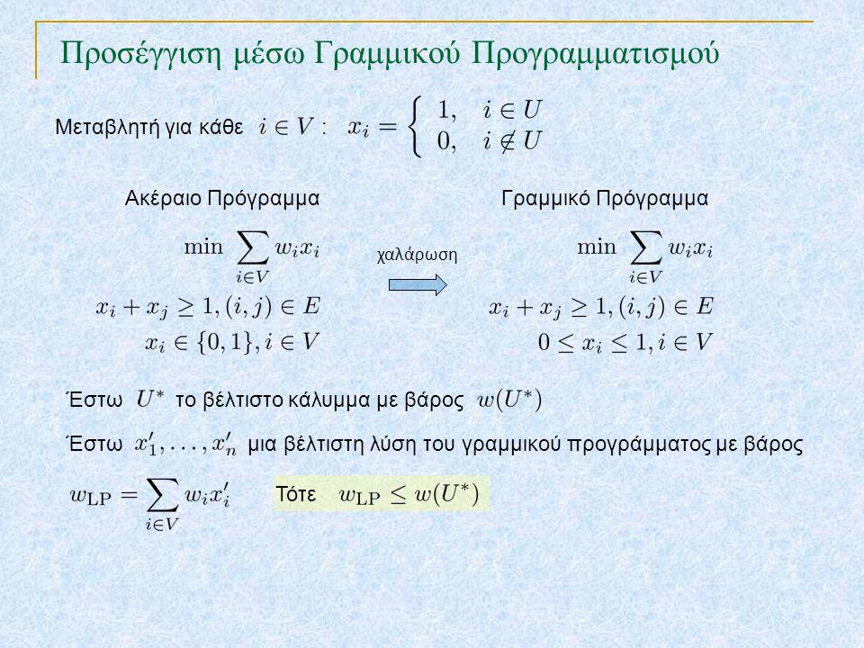 Προσέγγιση μέσω Γραμμικού Προγραμματισμού TexPoint fonts used in EMF. Read the TexPoint manual before you delete this box.: AA A AA A A Έστω το βέλτισ