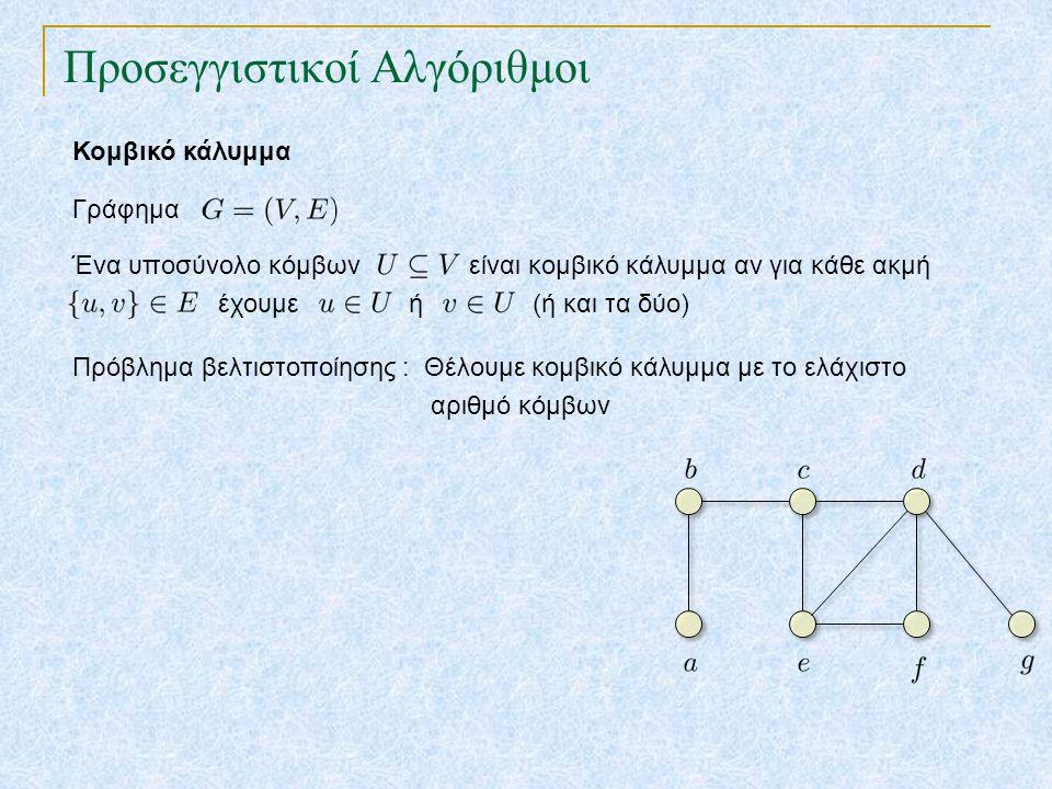 Προσεγγιστικοί Αλγόριθμοι Το πρόβλημα του περιοδεύοντος πωλητή Ένας πωλητής πρέπει να επισκεφτεί πόλεις και να καταλήξει στην πόλη όπου ξεκίνησε την περιοδεία του, ελαχιστοποιώντας το συνολικό κόστος μετακίνησης Ιωάννινα Πάτρα Αθήνα Κοζάνη Θεσσαλονίκη Ηράκλειο Λάρισα Βόλος 1616 5 11 19 7 12 5 4 2 1313 8 4 8 3 4 16