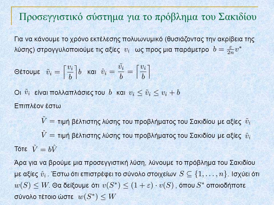 Προσεγγιστικό σύστημα για το πρόβλημα του Σακιδίου TexPoint fonts used in EMF. Read the TexPoint manual before you delete this box.: AA A AA A A Για ν