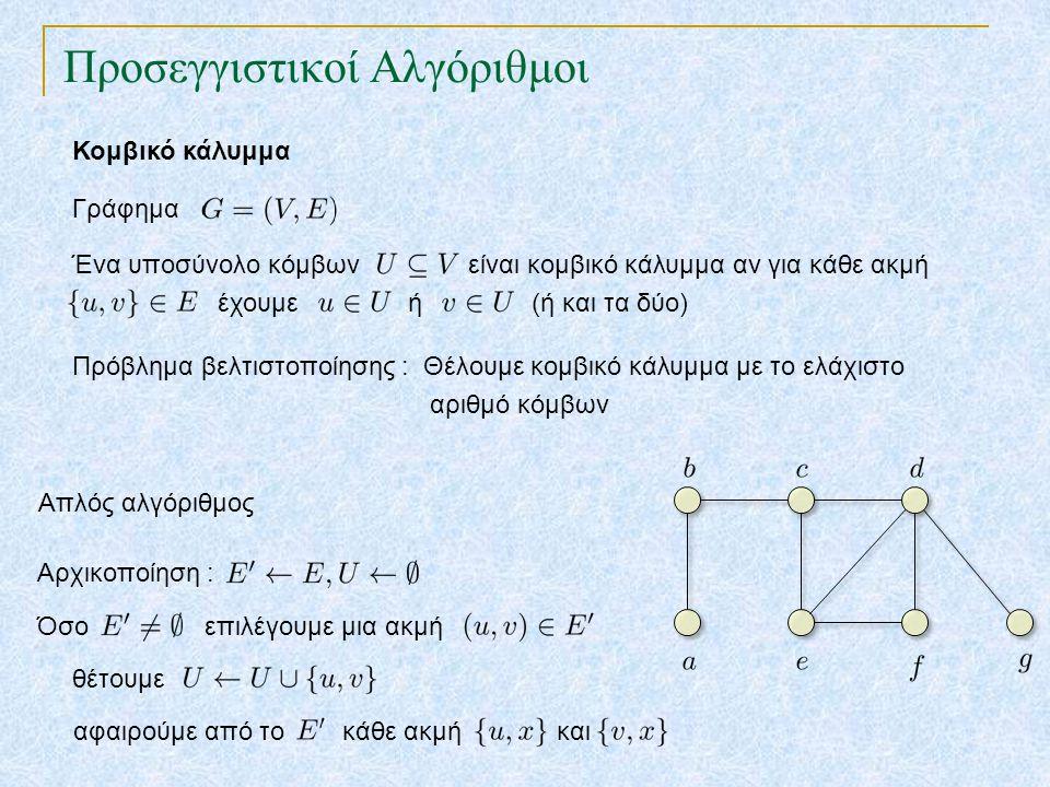 Προσεγγιστικοί Αλγόριθμοι Το πρόβλημα του περιοδεύοντος πωλητή Συνάρτηση κόστους Πλήρες γράφημα 14 2 5 2 5 Περιοδεία (κύκλος Hamilton): Κύκλος που επισκέπτεται κάθε κόμβο ακριβώς μια φορά Πρόβλημα βελτιστοποίησης : Θέλουμε μια περιοδεία ελάχιστου συνολικού κόστους Για ένα σύνολο ακμών ορίζουμε το κόστος του ως