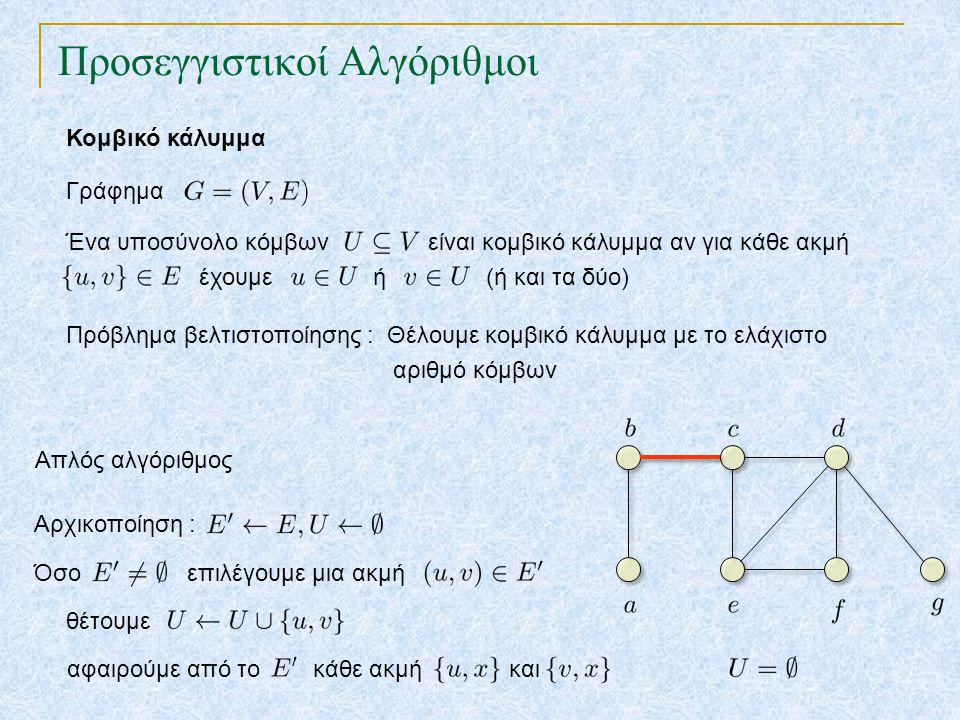 Προσεγγιστικοί Αλγόριθμοι Κομβικό κάλυμμα Γράφημα Πρόβλημα βελτιστοποίησης : Θέλουμε κομβικό κάλυμμα με το ελάχιστο αριθμό κόμβων Απλός αλγόριθμος Αρχικοποίηση : Όσο επιλέγουμε μια ακμή θέτουμε αφαιρούμε από το κάθε ακμή και Ένα υποσύνολο κόμβων είναι κομβικό κάλυμμα αν για κάθε ακμή έχουμε ή (ή και τα δύο)