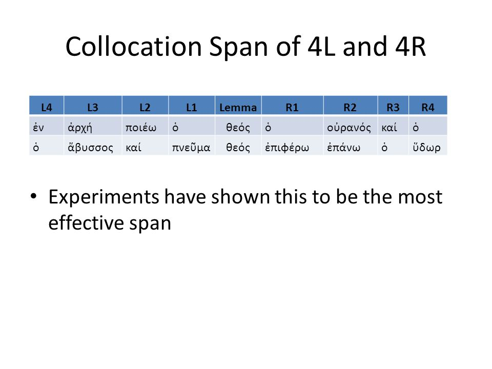 Collocation Span of 4L and 4R Experiments have shown this to be the most effective span L4L3L2L1LemmaR1R2R3R4 ἐνἀρχήποιέωὁθεόςὁοὐρανόςκαίὁ ὁἄβυσσοςκαί